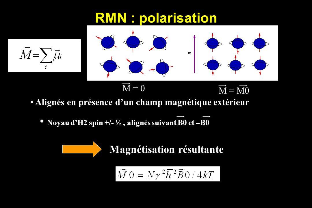 RMN : polarisation Noyau d'H2 spin +/- ½ , alignés suivant B0 et –B0
