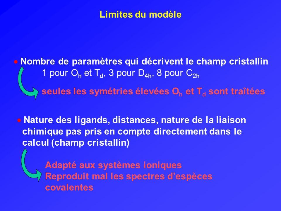 Limites du modèle  Nombre de paramètres qui décrivent le champ cristallin. 1 pour Oh et Td, 3 pour D4h, 8 pour C2h.