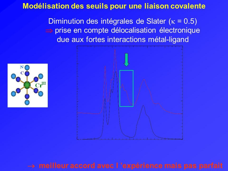 Modélisation des seuils pour une liaison covalente
