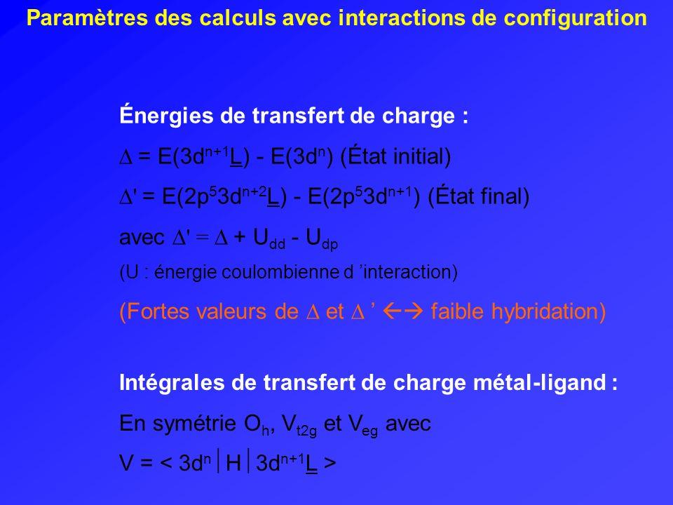 Paramètres des calculs avec interactions de configuration