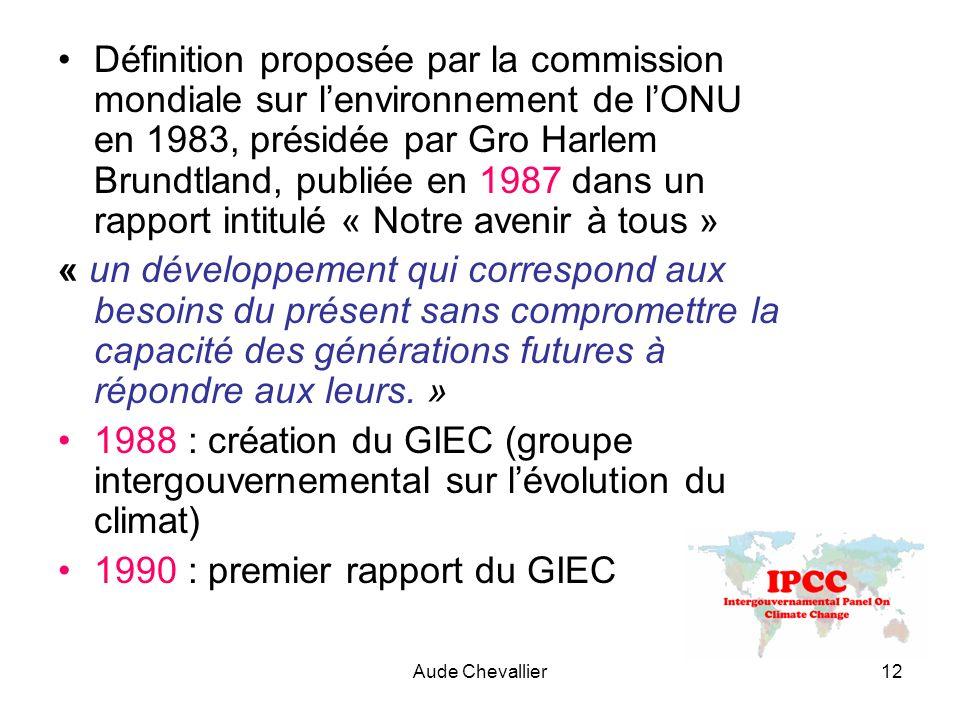 1990 : premier rapport du GIEC
