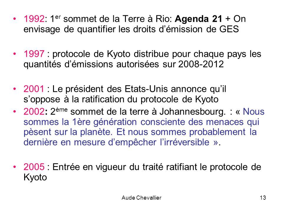 2005 : Entrée en vigueur du traité ratifiant le protocole de Kyoto