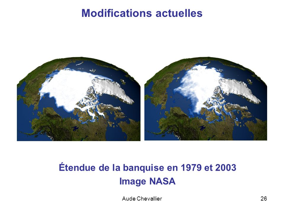 Modifications actuelles