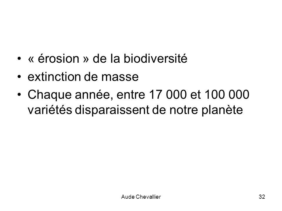 « érosion » de la biodiversité extinction de masse