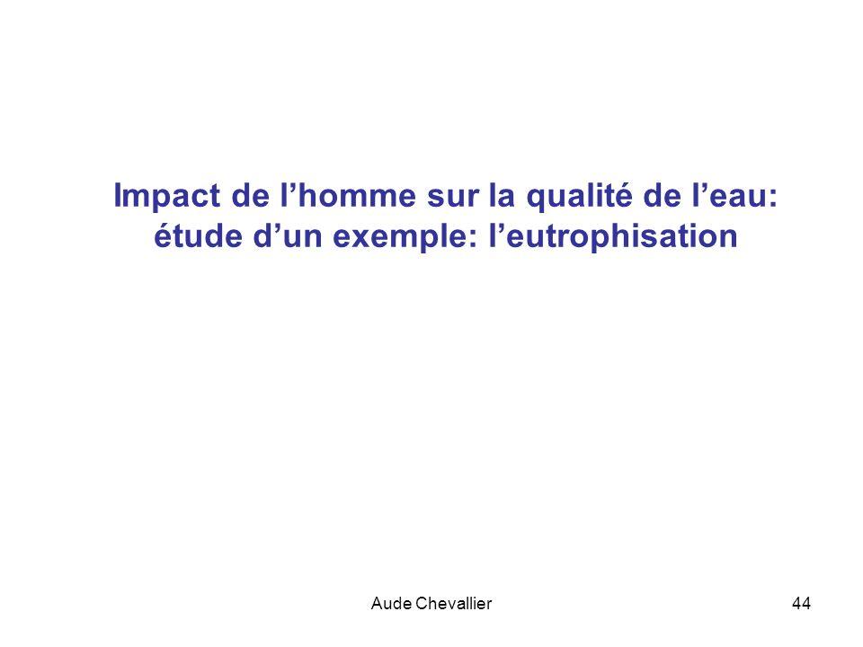 Impact de l'homme sur la qualité de l'eau: étude d'un exemple: l'eutrophisation