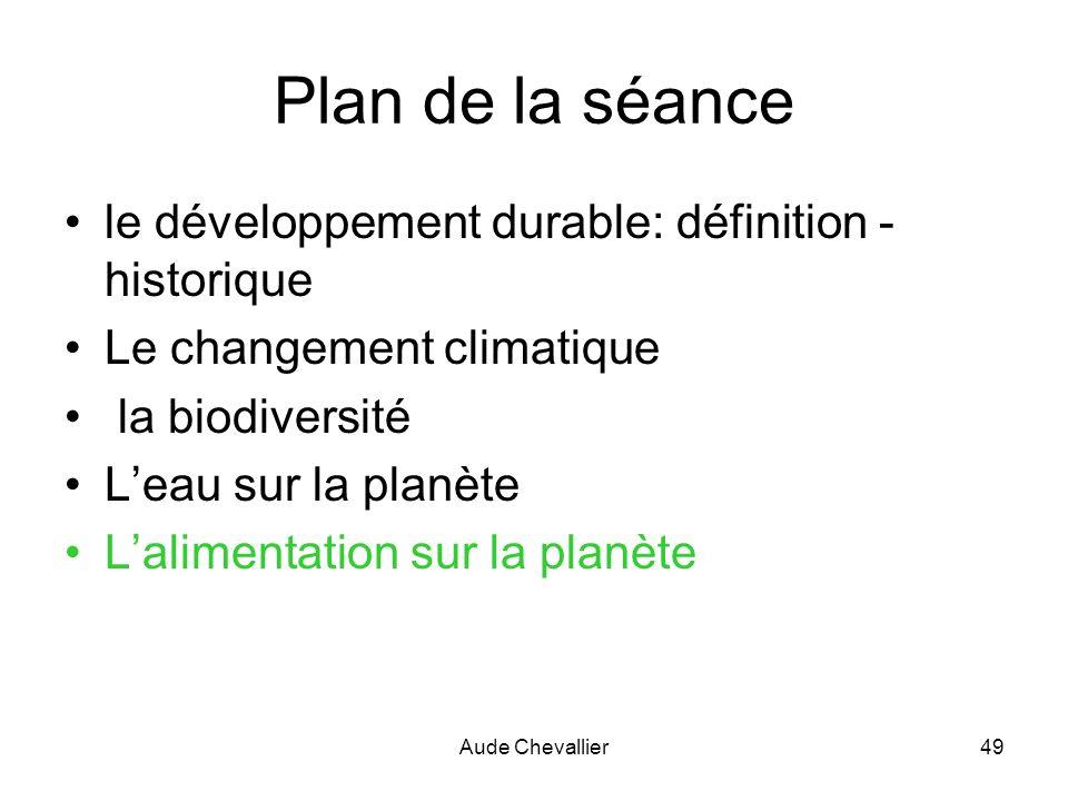 Plan de la séance le développement durable: définition -historique