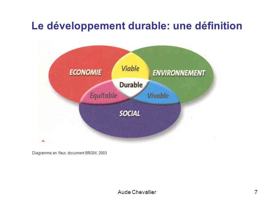 Le développement durable: une définition