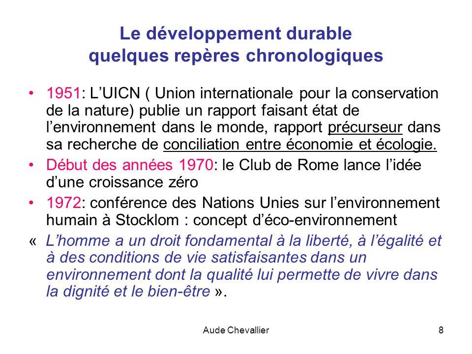 Le développement durable quelques repères chronologiques