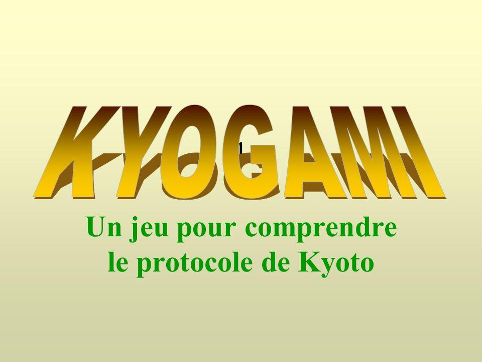 Un jeu pour comprendre le protocole de Kyoto