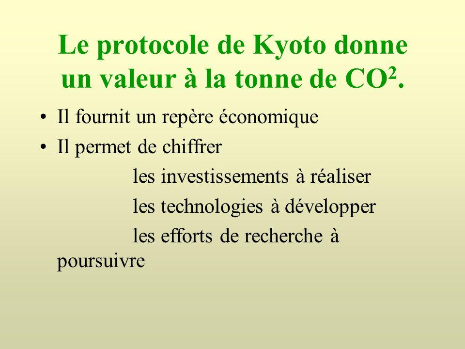 Le protocole de Kyoto donne un valeur à la tonne de CO2.