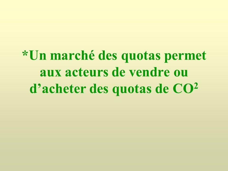 *Un marché des quotas permet aux acteurs de vendre ou d'acheter des quotas de CO2
