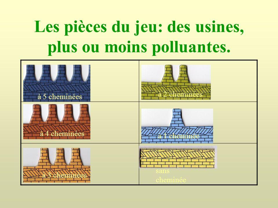 Les pièces du jeu: des usines, plus ou moins polluantes.