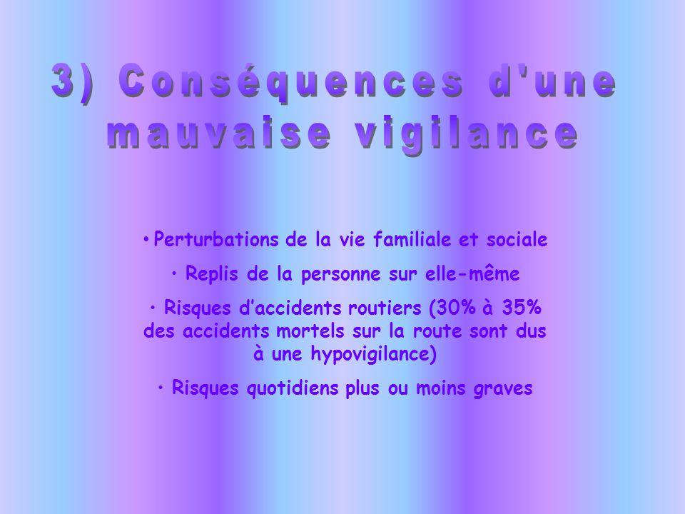 3) Conséquences d une mauvaise vigilance