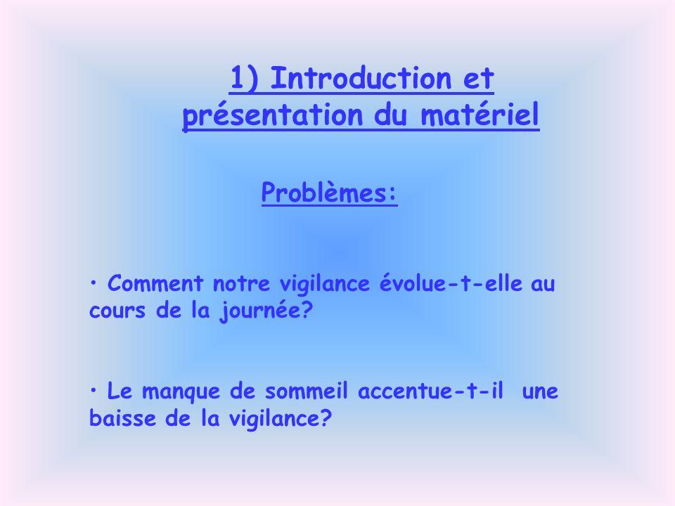 1) Introduction et présentation du matériel