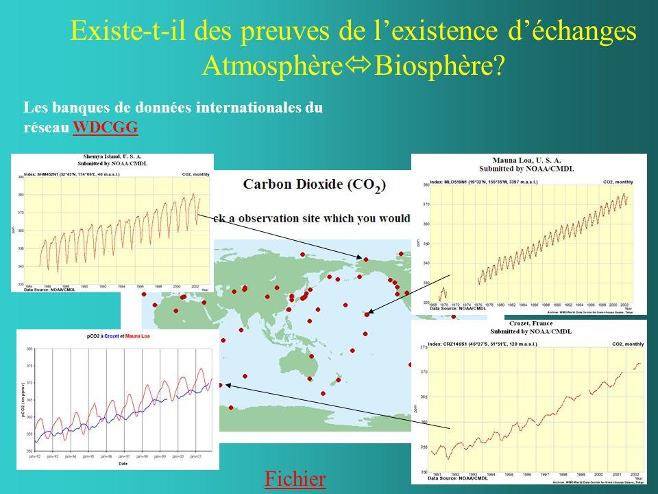 Existe-t-il des preuves de l'existence d'échanges AtmosphèreBiosphère