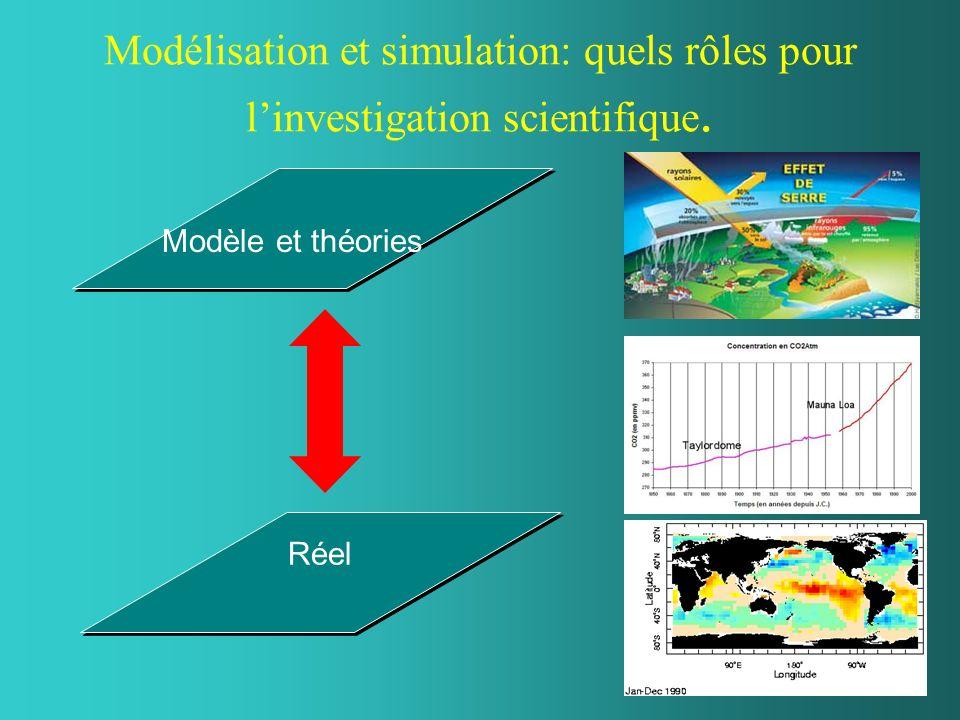 Modélisation et simulation: quels rôles pour l'investigation scientifique.