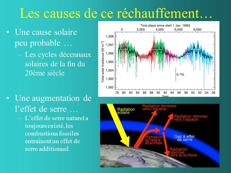 Les causes de ce réchauffement…