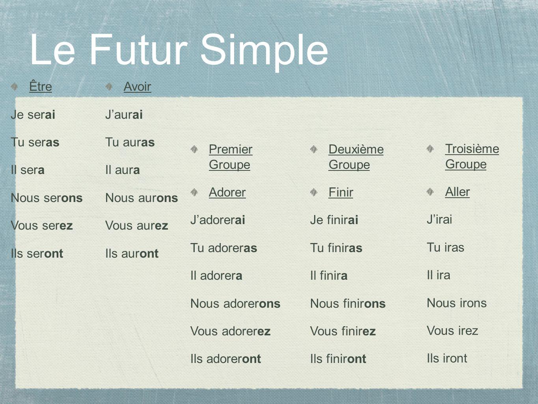 Les verbes indicatifs rebecca frank ppt video online - Comment sera le futur ...