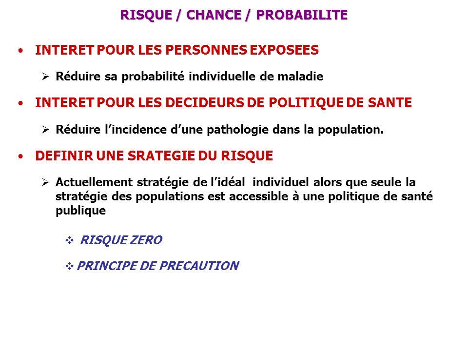 RISQUE / CHANCE / PROBABILITE