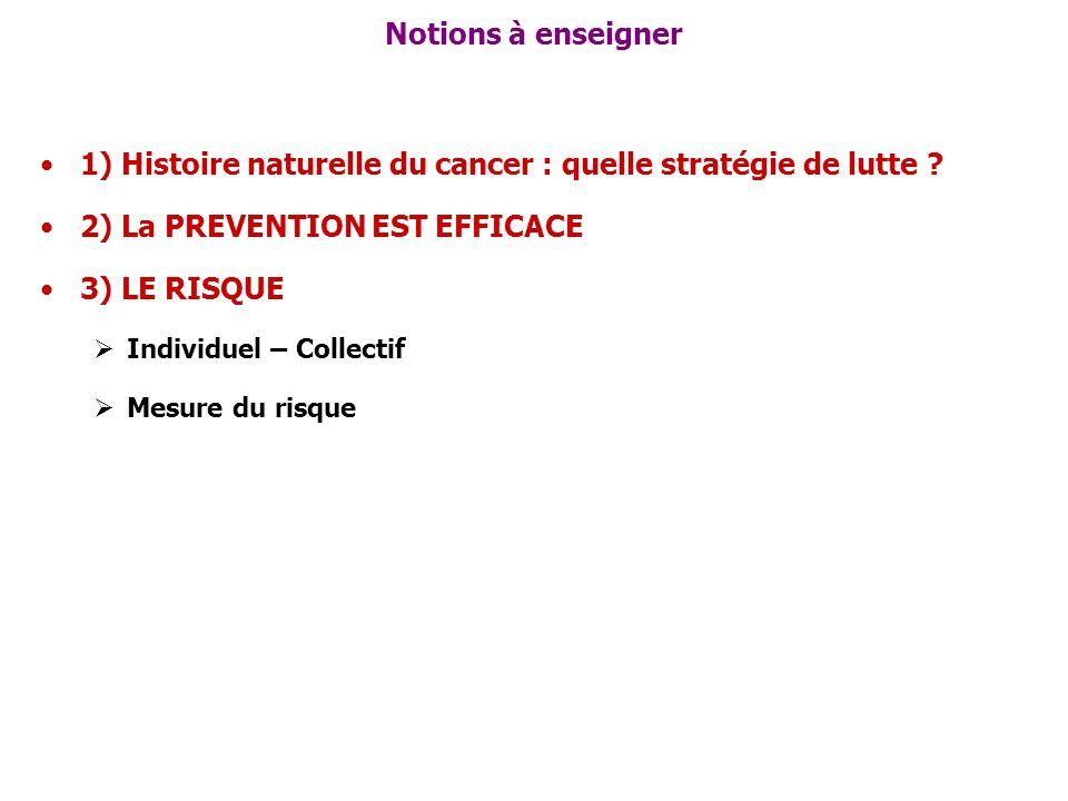 1) Histoire naturelle du cancer : quelle stratégie de lutte