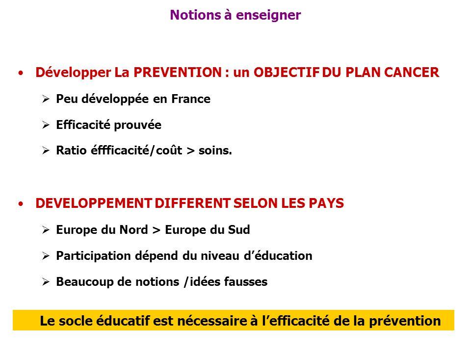 Le socle éducatif est nécessaire à l'efficacité de la prévention