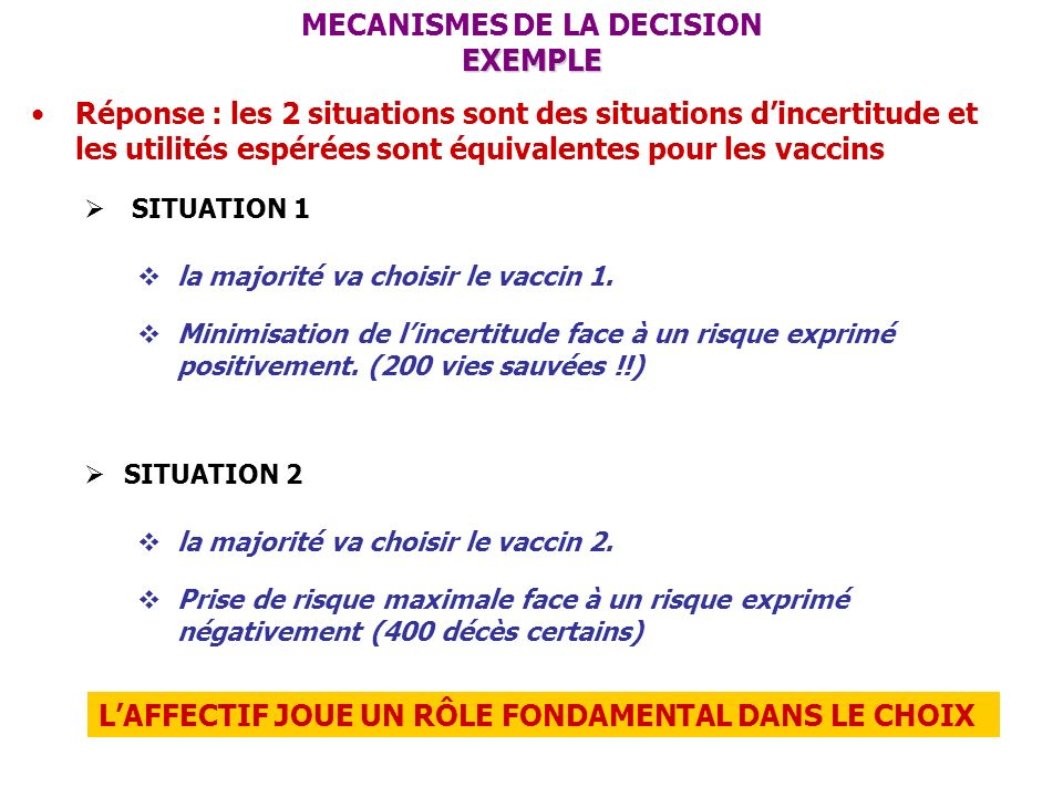 MECANISMES DE LA DECISION EXEMPLE