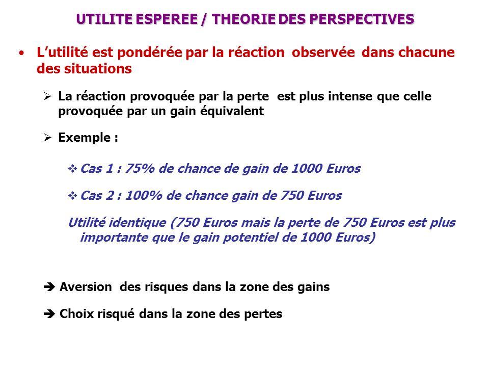 UTILITE ESPEREE / THEORIE DES PERSPECTIVES