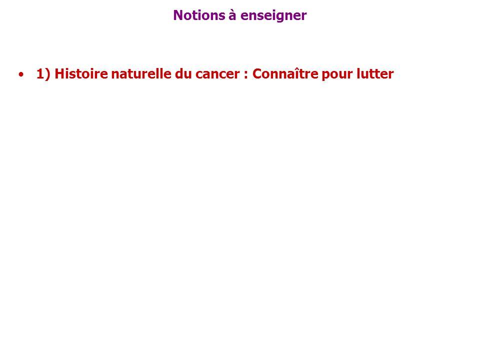 Notions à enseigner 1) Histoire naturelle du cancer : Connaître pour lutter