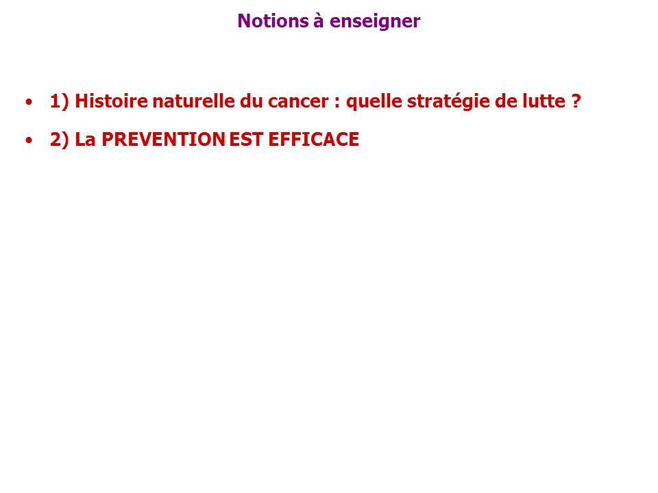 Notions à enseigner 1) Histoire naturelle du cancer : quelle stratégie de lutte .