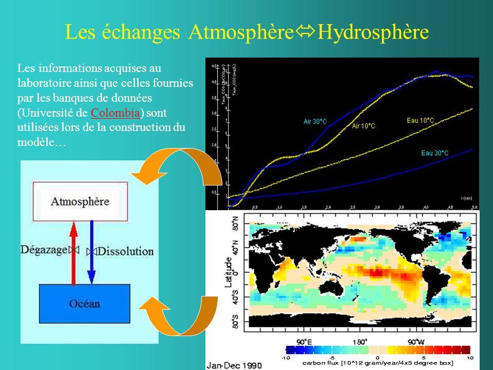 Les échanges AtmosphèreHydrosphère