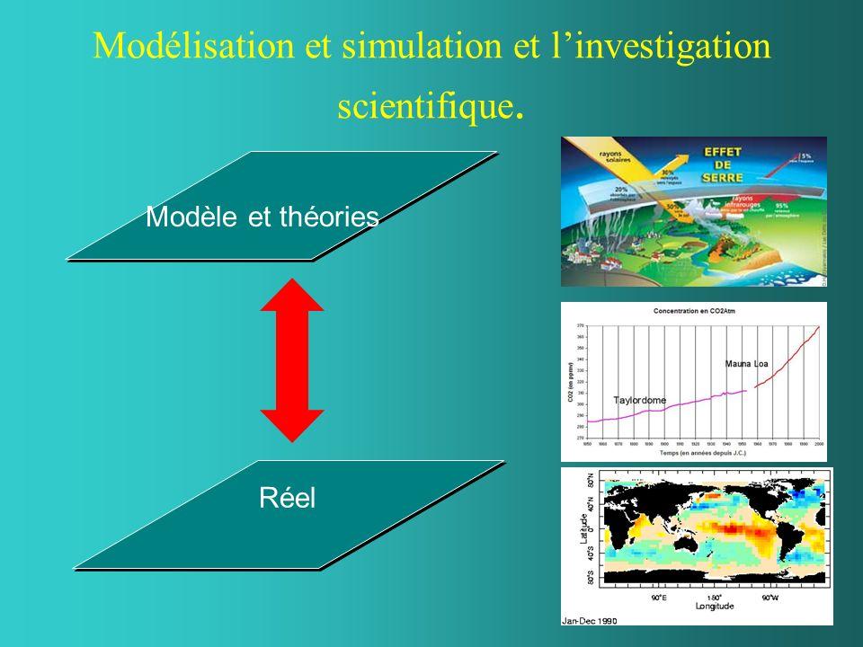 Modélisation et simulation et l'investigation scientifique.
