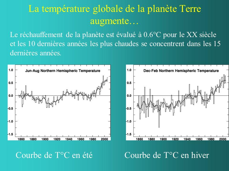 La température globale de la planète Terre augmente…