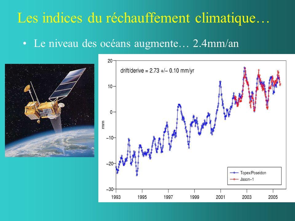 Les indices du réchauffement climatique…