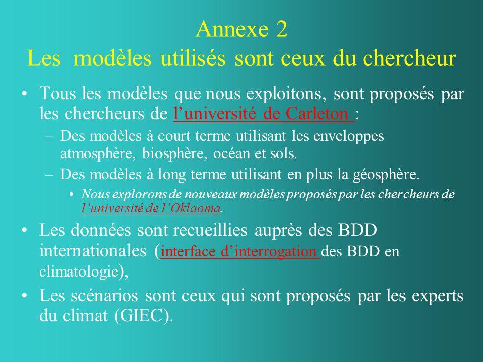 Annexe 2 Les modèles utilisés sont ceux du chercheur