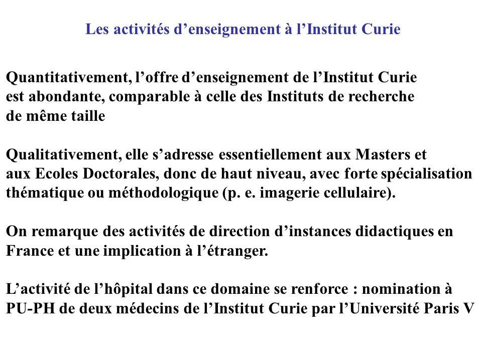 Les activités d'enseignement à l'Institut Curie