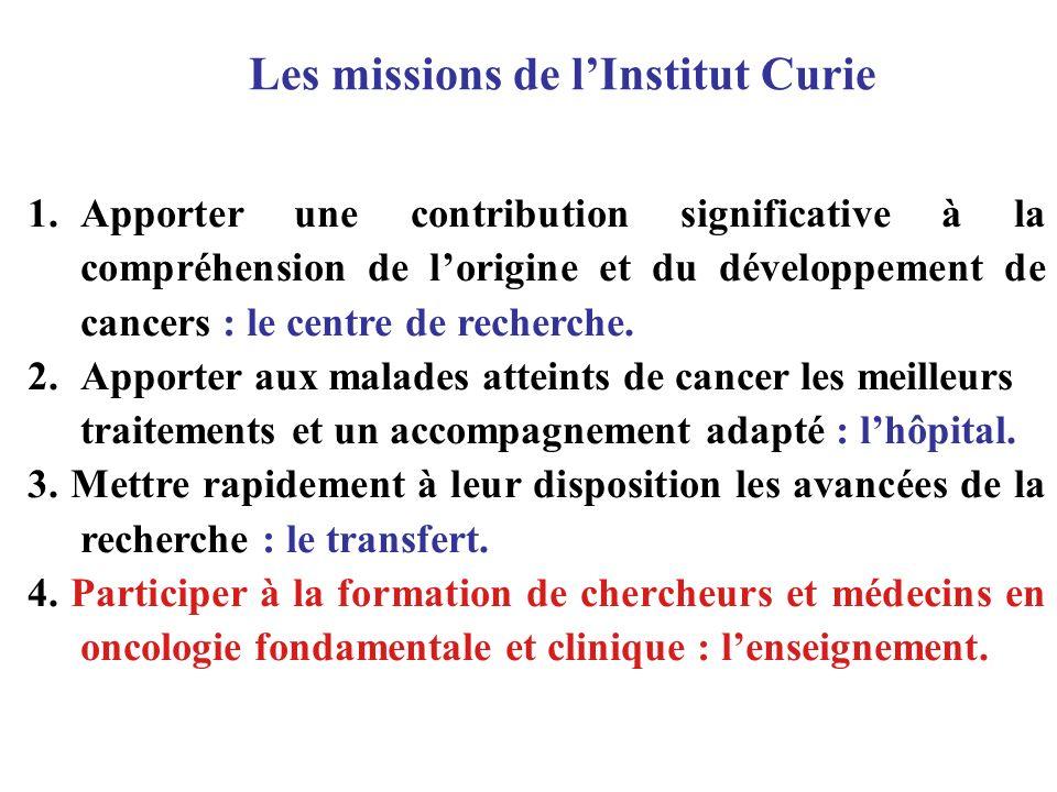 Les missions de l'Institut Curie