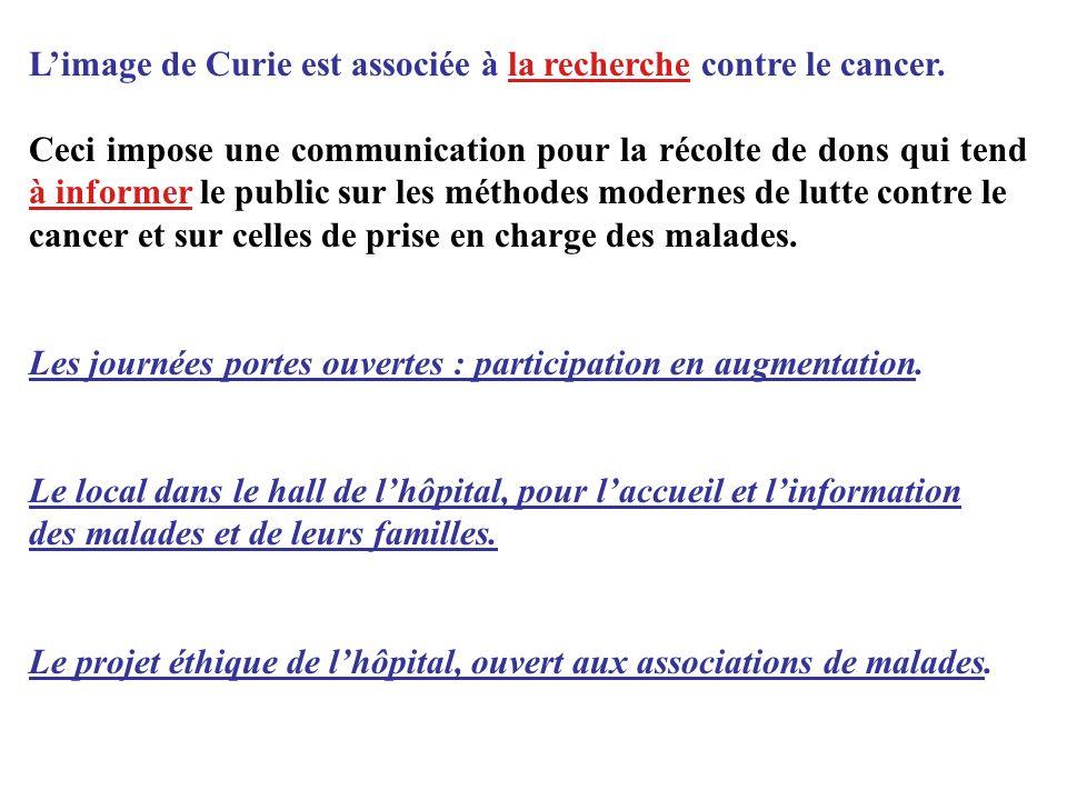 L'image de Curie est associée à la recherche contre le cancer.