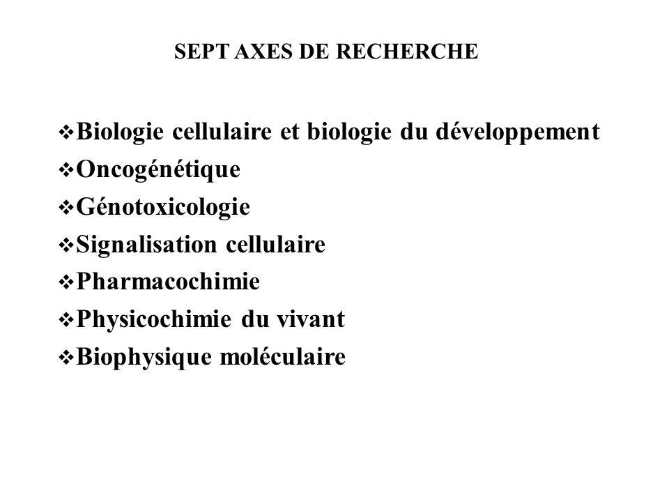 Biologie cellulaire et biologie du développement Oncogénétique