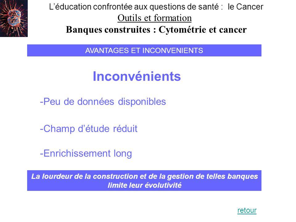Banques construites : Cytométrie et cancer