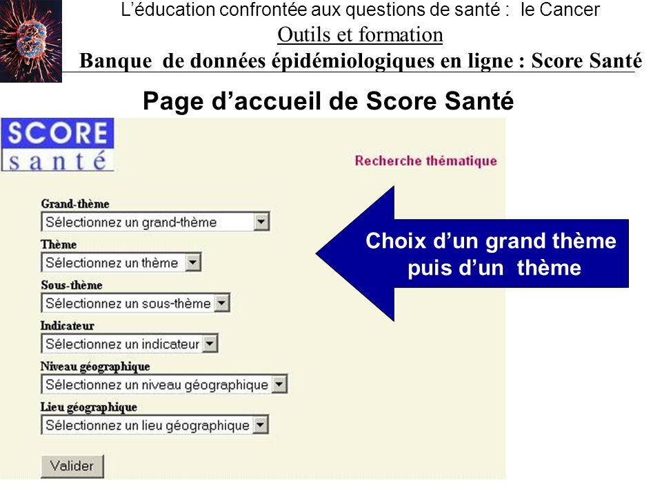 Page d'accueil de Score Santé