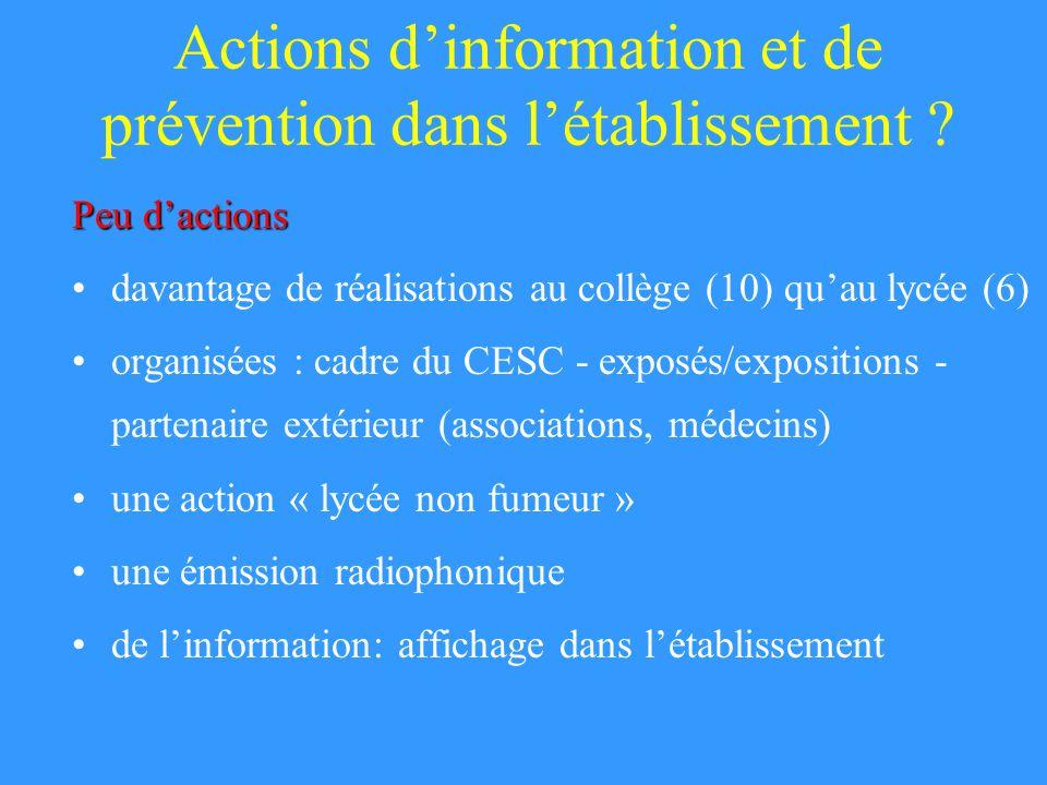Actions d'information et de prévention dans l'établissement