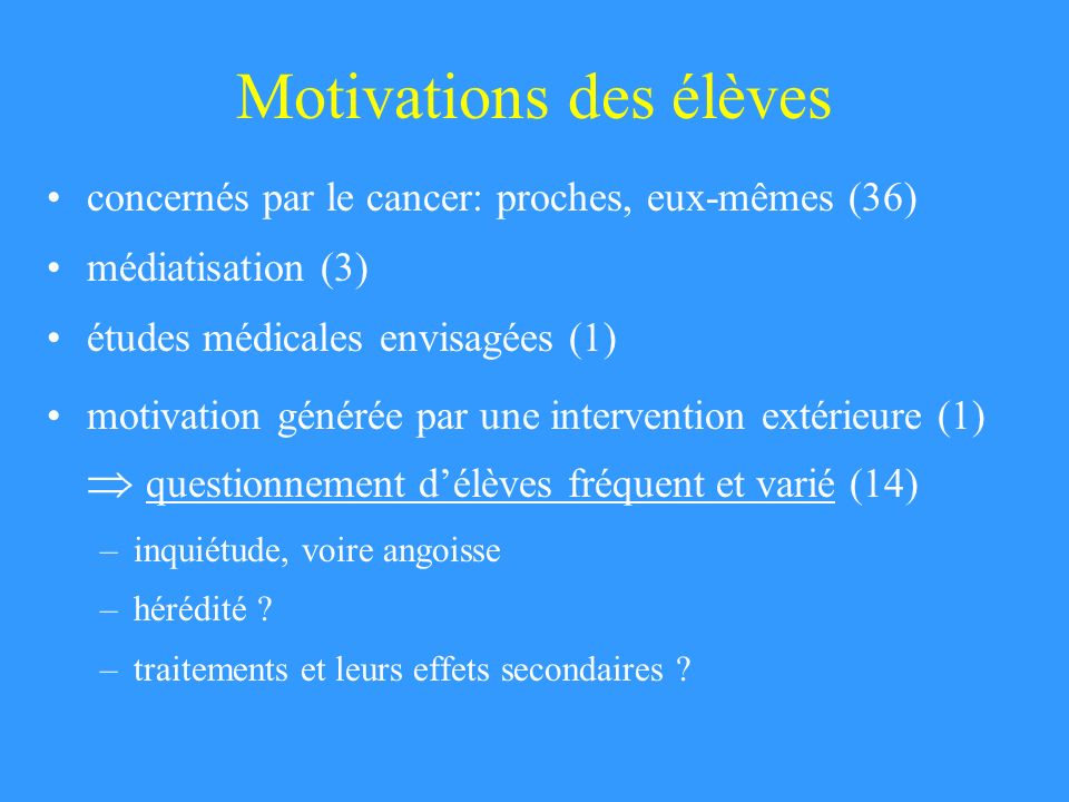Motivations des élèves