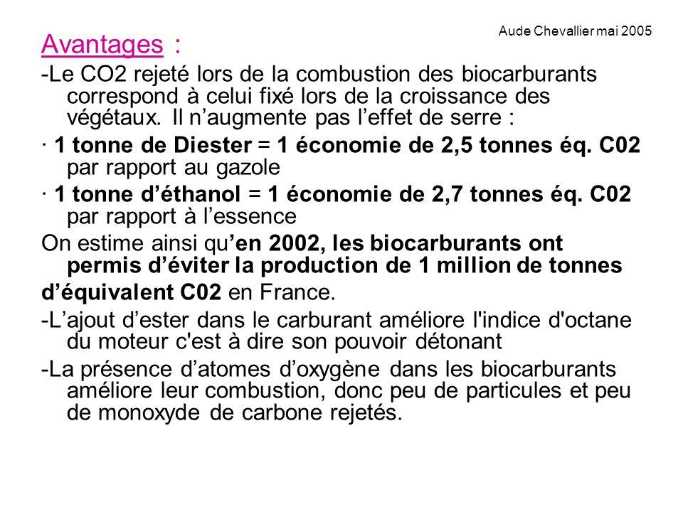 Aude Chevallier mai 2005 Avantages :