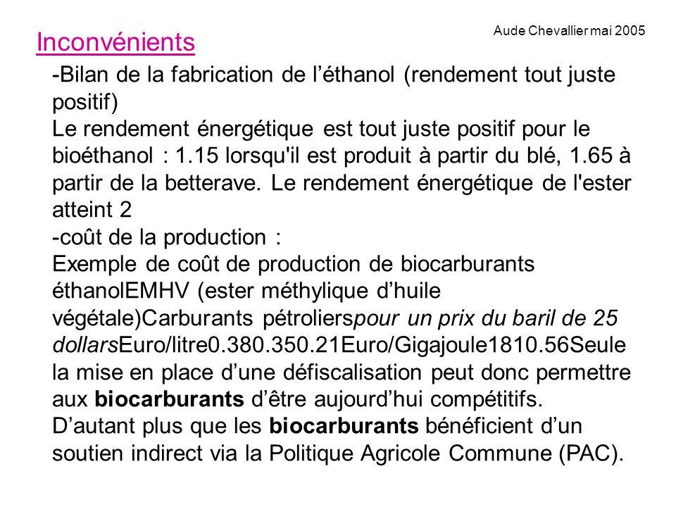 Aude Chevallier mai 2005 Inconvénients. -Bilan de la fabrication de l'éthanol (rendement tout juste positif)