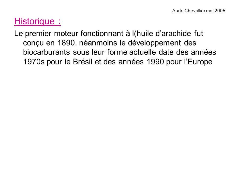 Aude Chevallier mai 2005 Historique :