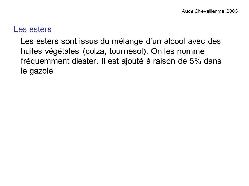Aude Chevallier mai 2005 Les esters.