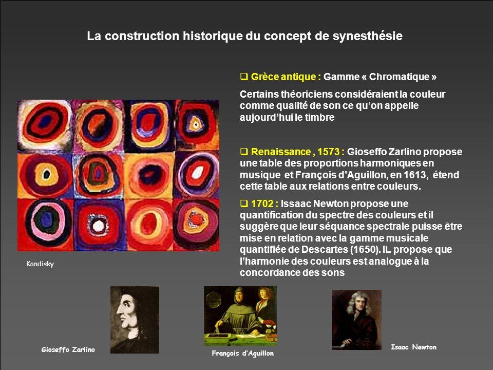 La construction historique du concept de synesthésie