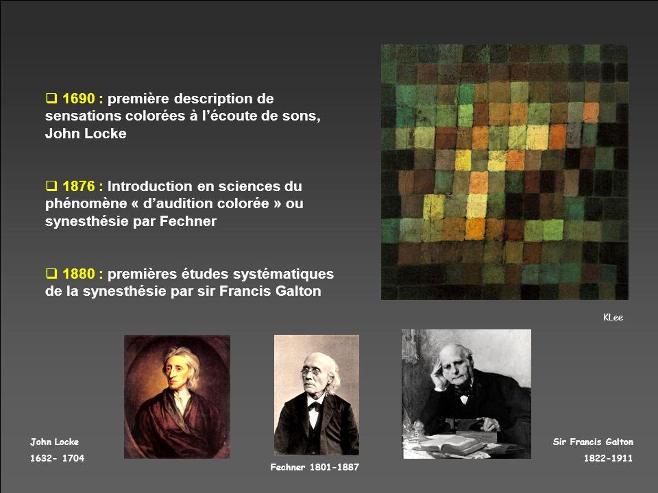 1690 : première description de sensations colorées à l'écoute de sons, John Locke