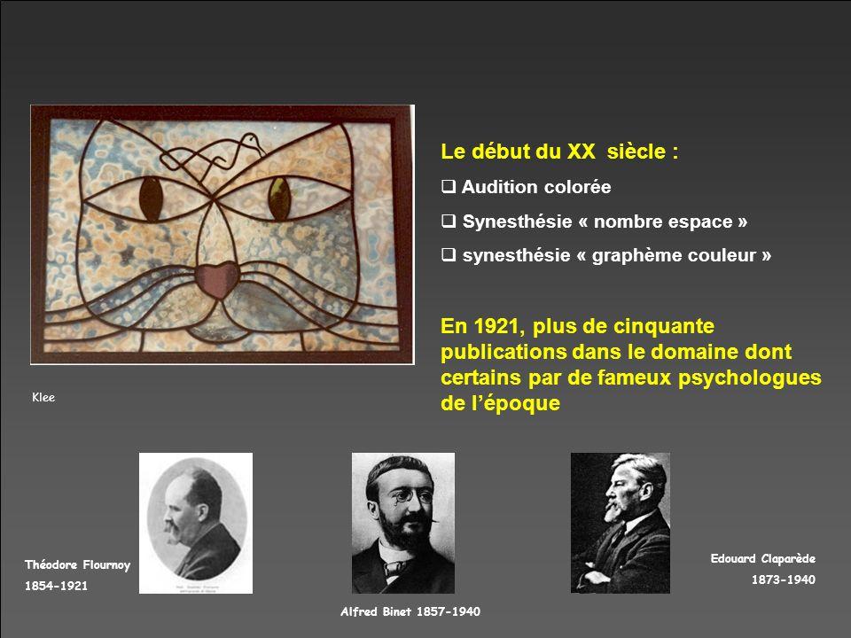 Le début du XX siècle :Audition colorée. Synesthésie « nombre espace » synesthésie « graphème couleur »