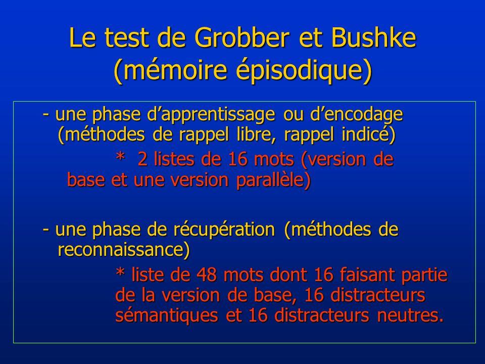 Le test de Grobber et Bushke (mémoire épisodique)